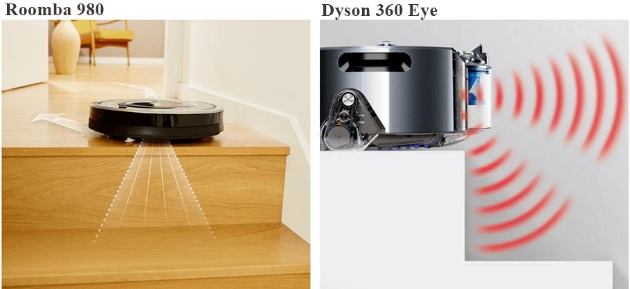 roomba 980 vs dyson 360 eye